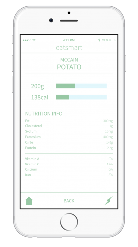 iPhone-Nutritional-Device