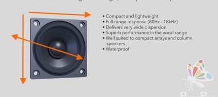 3D Speaker Showcase Animation - Demonstrating the AN Series from Celestion