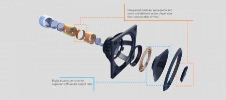 3D Speaker Showcase Animation for Celestion