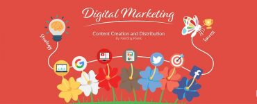 Digital Marketing SEO Ipswich Suffolk