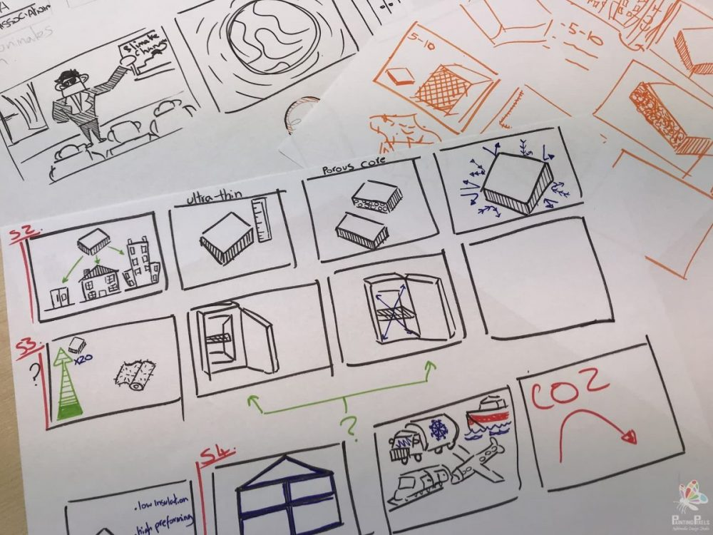 Graphic Design Company Ipswich Storyboarding For 2D Explainer Animations
