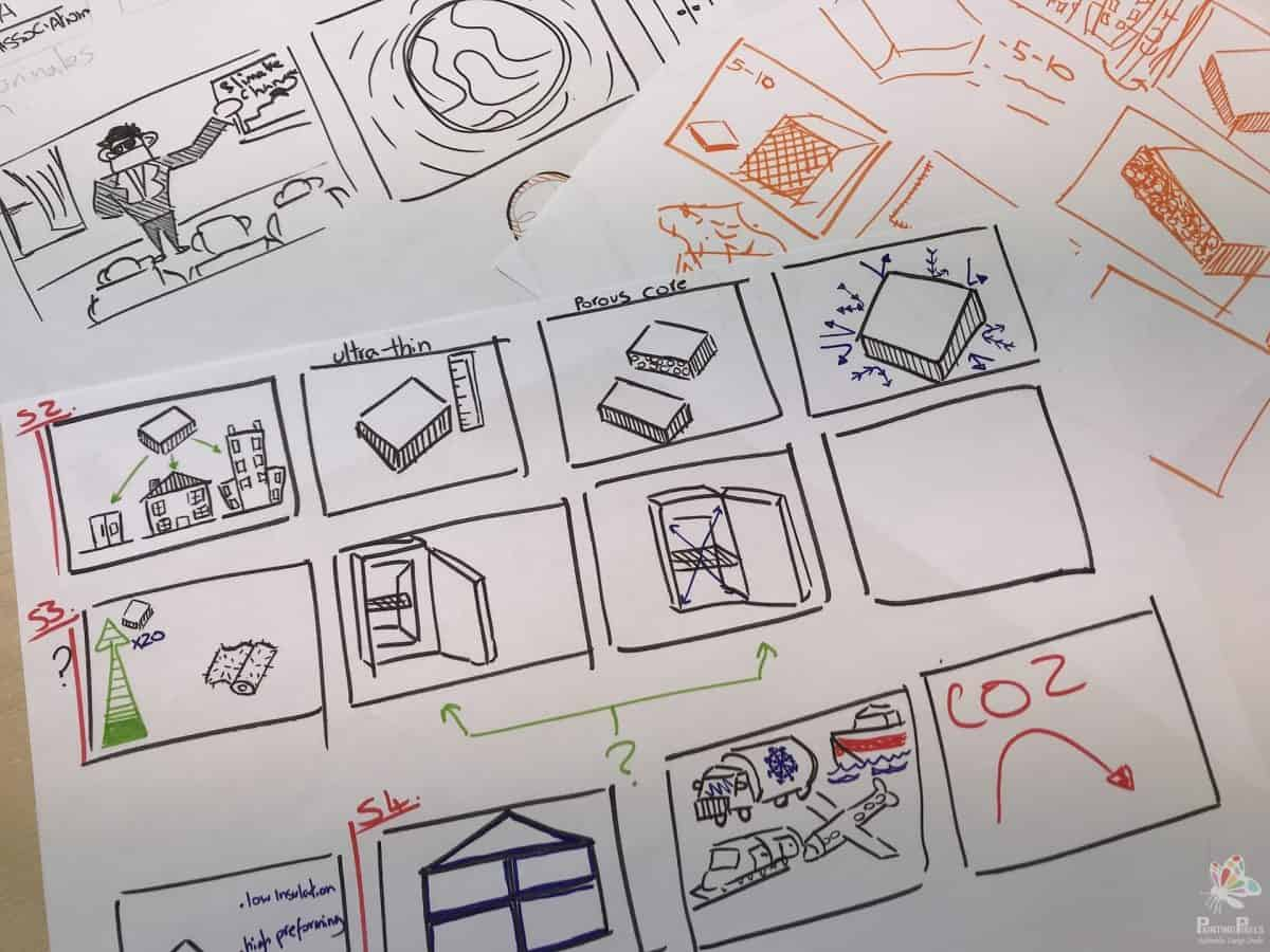 Storyboarding for new 2D Explainer Animation