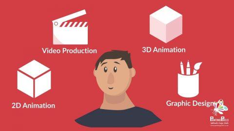 Painting Pixels Ipswich Suffolk Services Media 2D Animation Digital Marketing